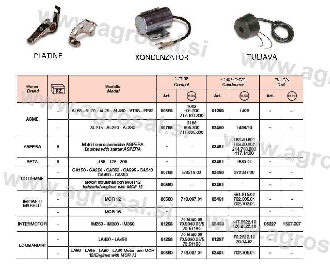 PLATINE ACME ALN 290/330 | AGROSAL d o o